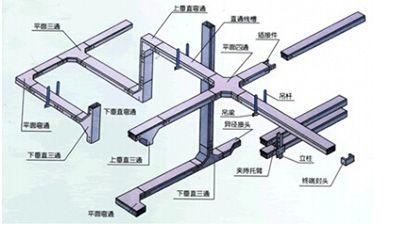 低价电缆桥架配件