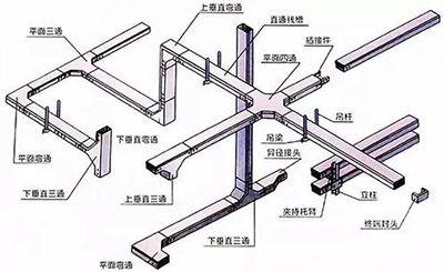 防锈桥架配件