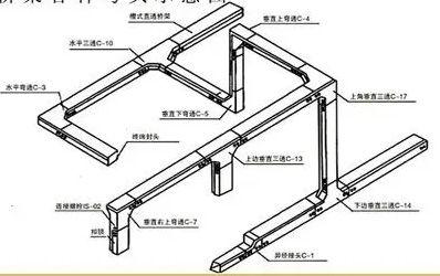 电缆桥架配件网售