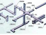 展销电缆桥架配件