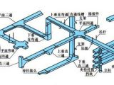 耐腐蚀电缆桥架配件