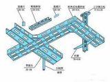 电缆桥架配件现场促销