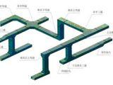 热卖电缆桥架配件