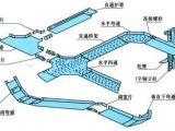电缆桥架配件专销