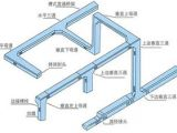 电缆桥架配件特惠